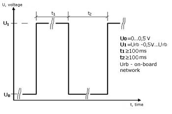 Characteristics of_NozzleCrocodile output signal