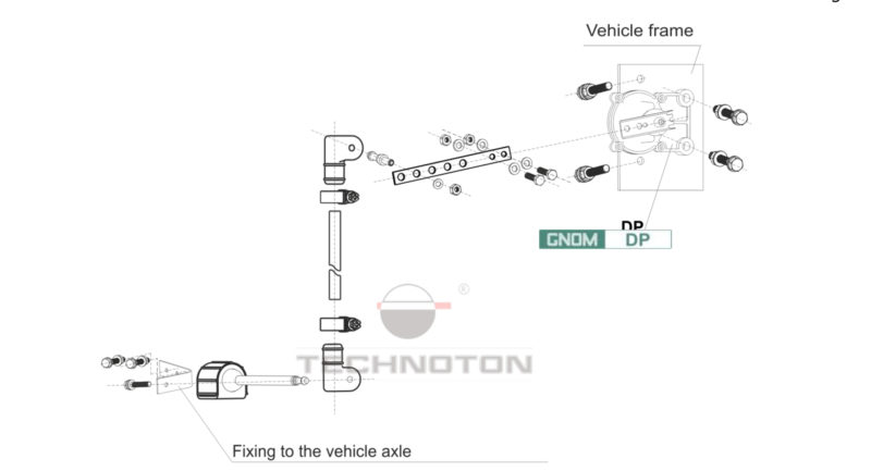 Typical GNOM DP mounting scheme on two-axial vehicle