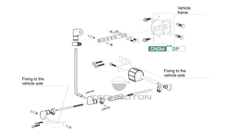Typical GNOM DP mounting scheme on three-axial vehicle