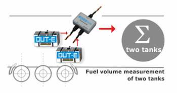Fuel volume measurement of two tanks