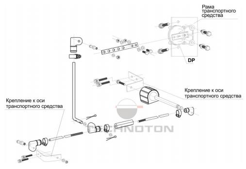Типовая схема установки GNOM DP на трехосное ТС