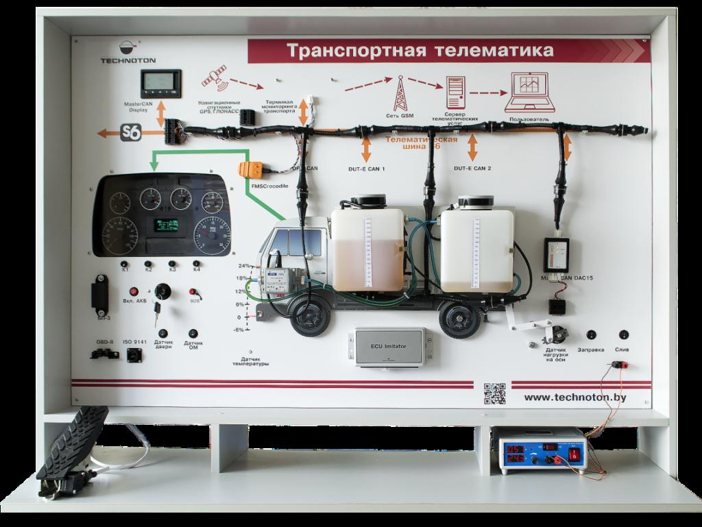 Mostrador Telemática. Camión
