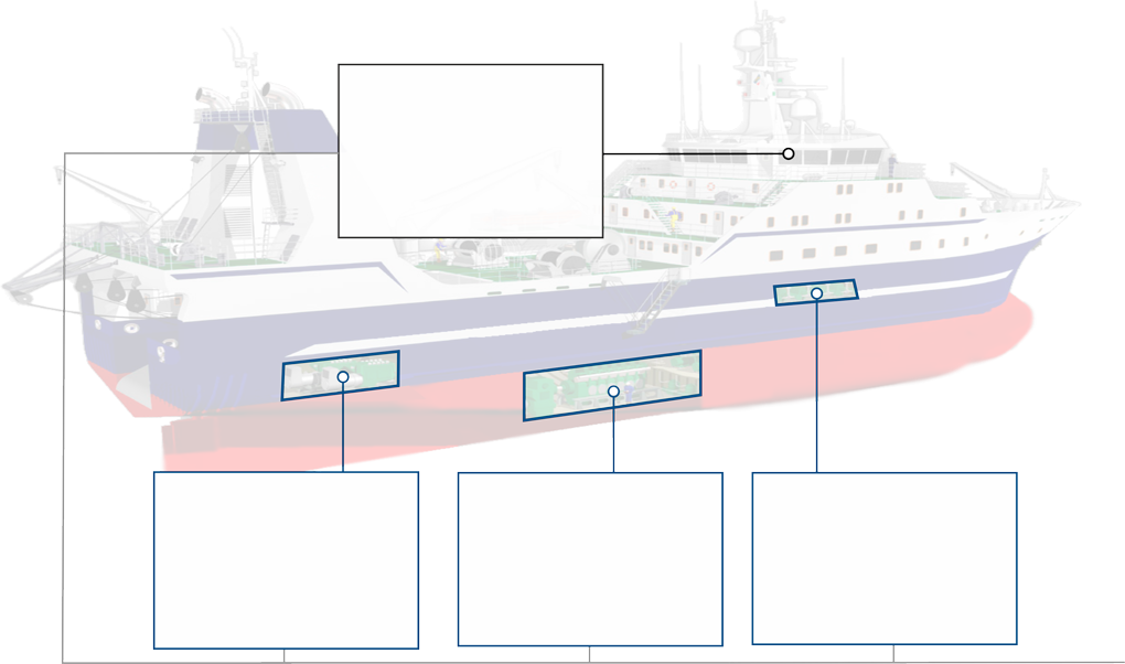 Sea and river vessel telematics