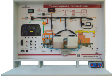Mostrador Telemática. Transporte ferroviario