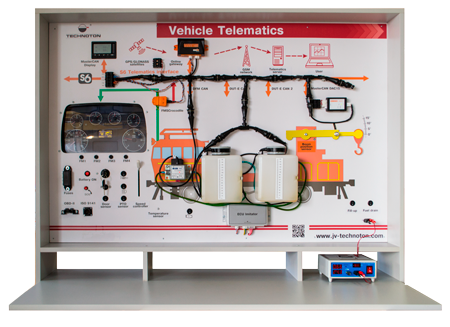 """Vehicle telematics"" educational trainer. Tracking machine"