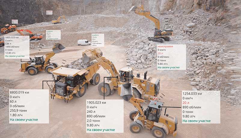 Mining equipment monitoring