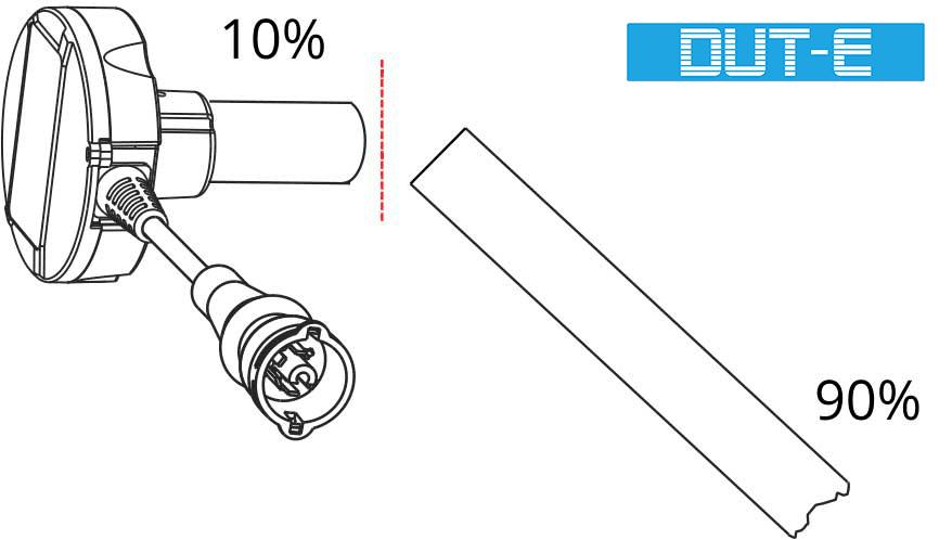 Обрезка измерительной части DUT-E на 90% от изначальной длины