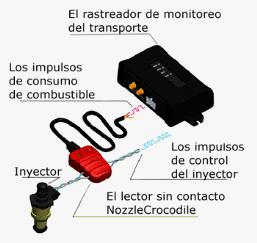 Conexión de NozzleCrocodile