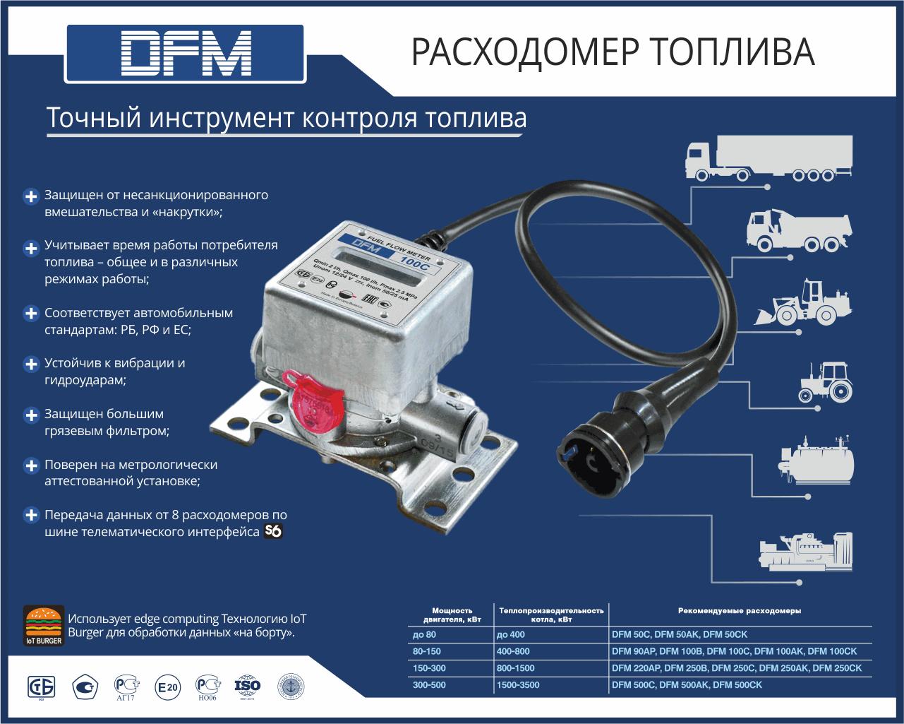 Преимущества расходомеров DFM