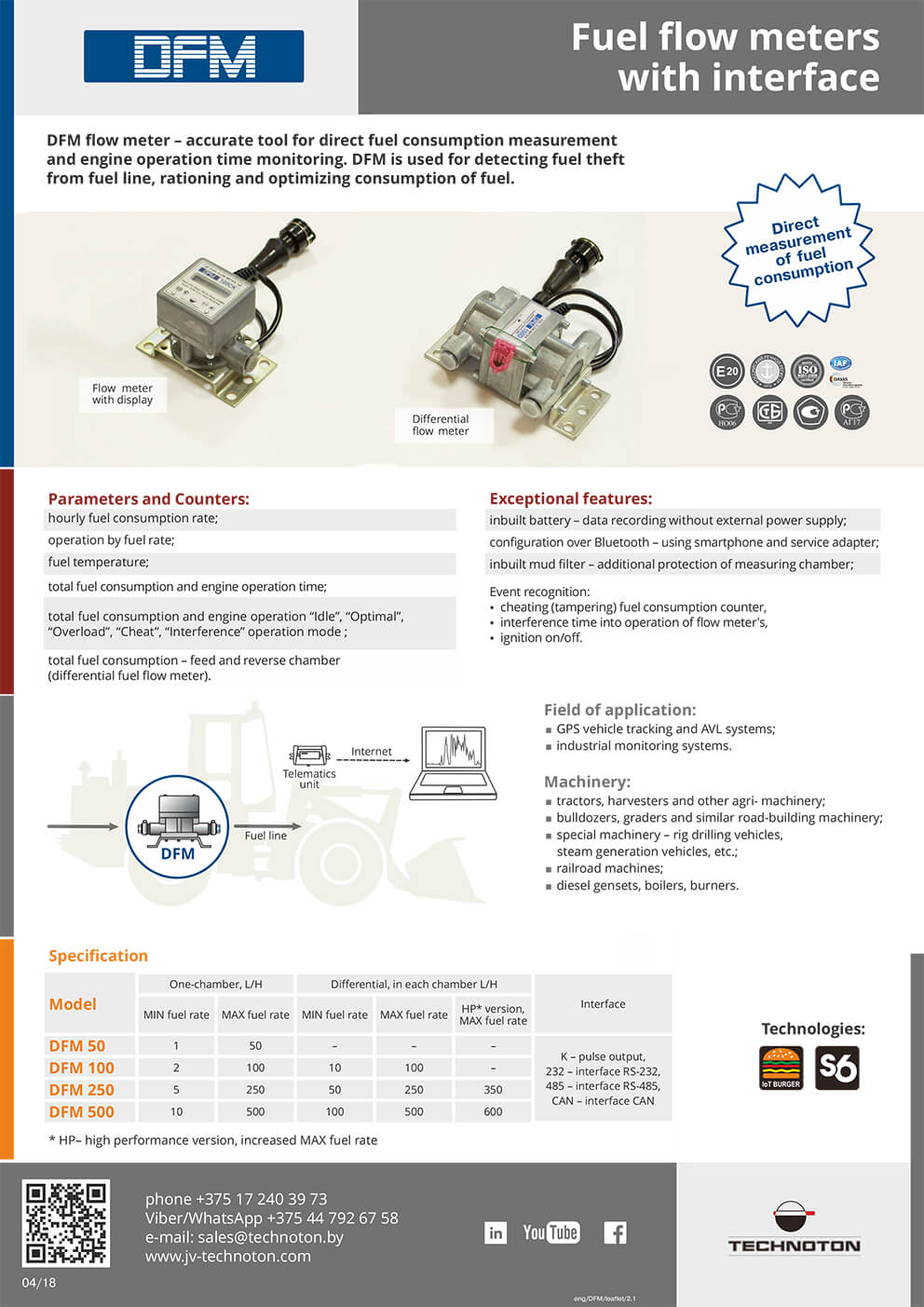Fuel flow meters with interface