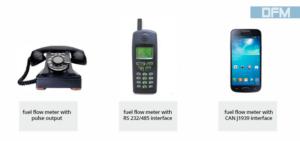 Fuel_flow_meters_interfaces-(1)