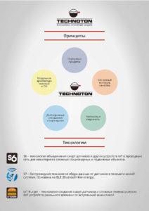 rus_technoton_infografics_1_0_Страница_2мал