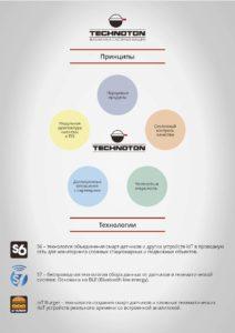 rus_technoton_infografics_1_0_Страница_2