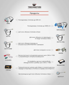 rus_technoton_infografics_1_0_Страница_3мал