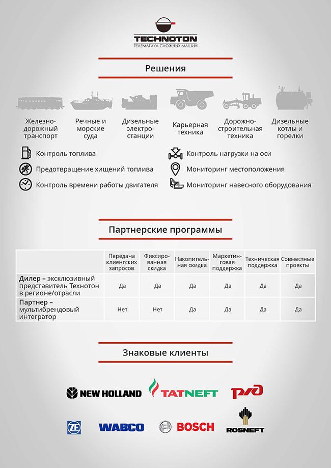 rus_technoton_infografics_1_0_Страница_4мал