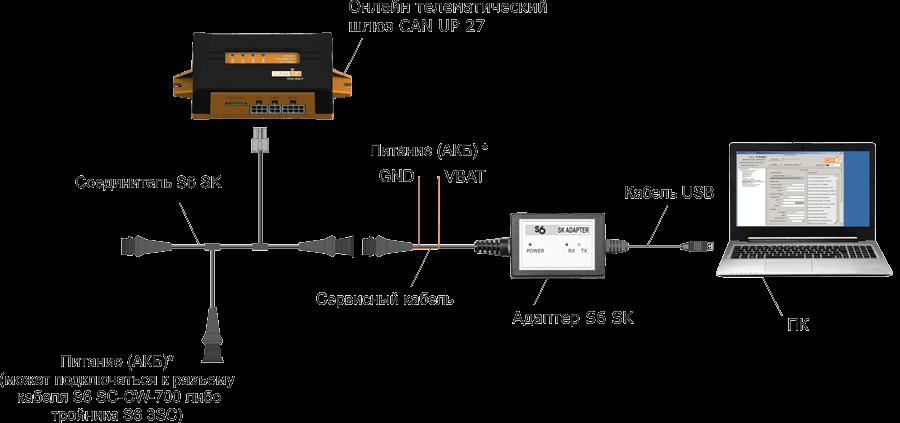 Схемы-подключения_S6-SK_555_CAN-UP