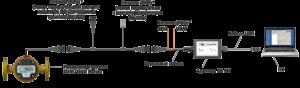 Схемы-подключения_S6-SK_555_DFM