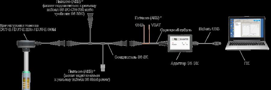 Схема настройки датчиков уровня топлива DUT-E CAN/DUT-E GSM/DUT-E 2Bio
