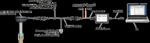 Схемы-подключения_S6-SK_555_eng_dut