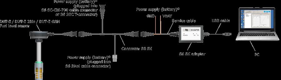 Fuel level sensor DUT-E configuration scheme