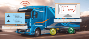 Axle load monitoring system