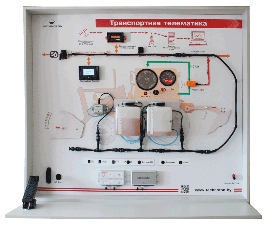 Mostrador Telemática. Maquinaria agrícola
