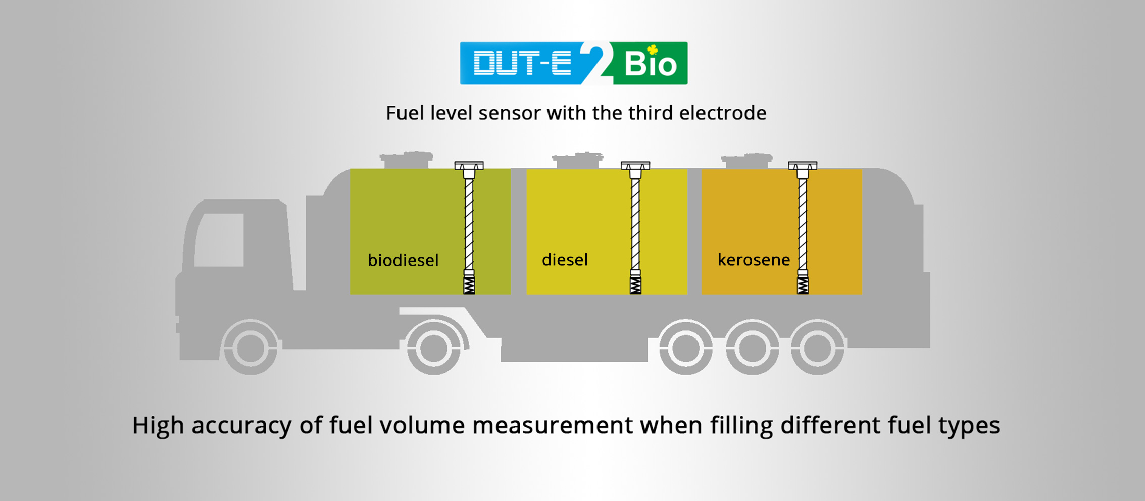DUT-E 2Bio: high accuracy of fuel volume measurement when filling different fuel types