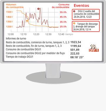 Parameter monitoring