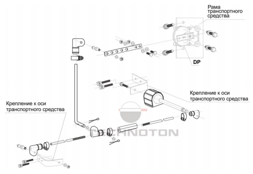 Схема установки GNOM DP S7 на трехосное ТС