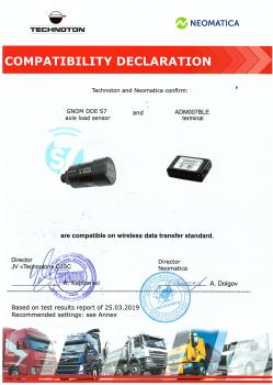 Neomatica-ADM007BLE.-Technoton-GNOM-DDE-S7-ENG.