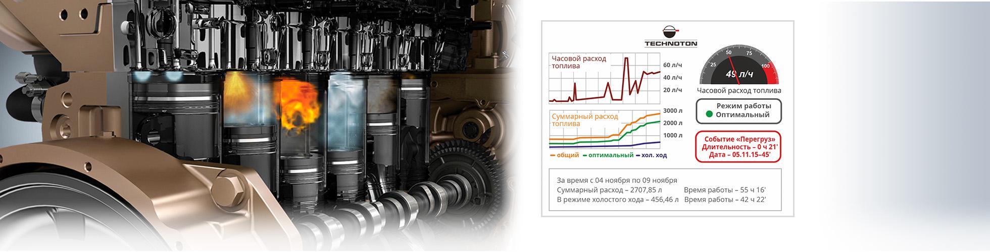 Контроль расхода топлива для двигателей