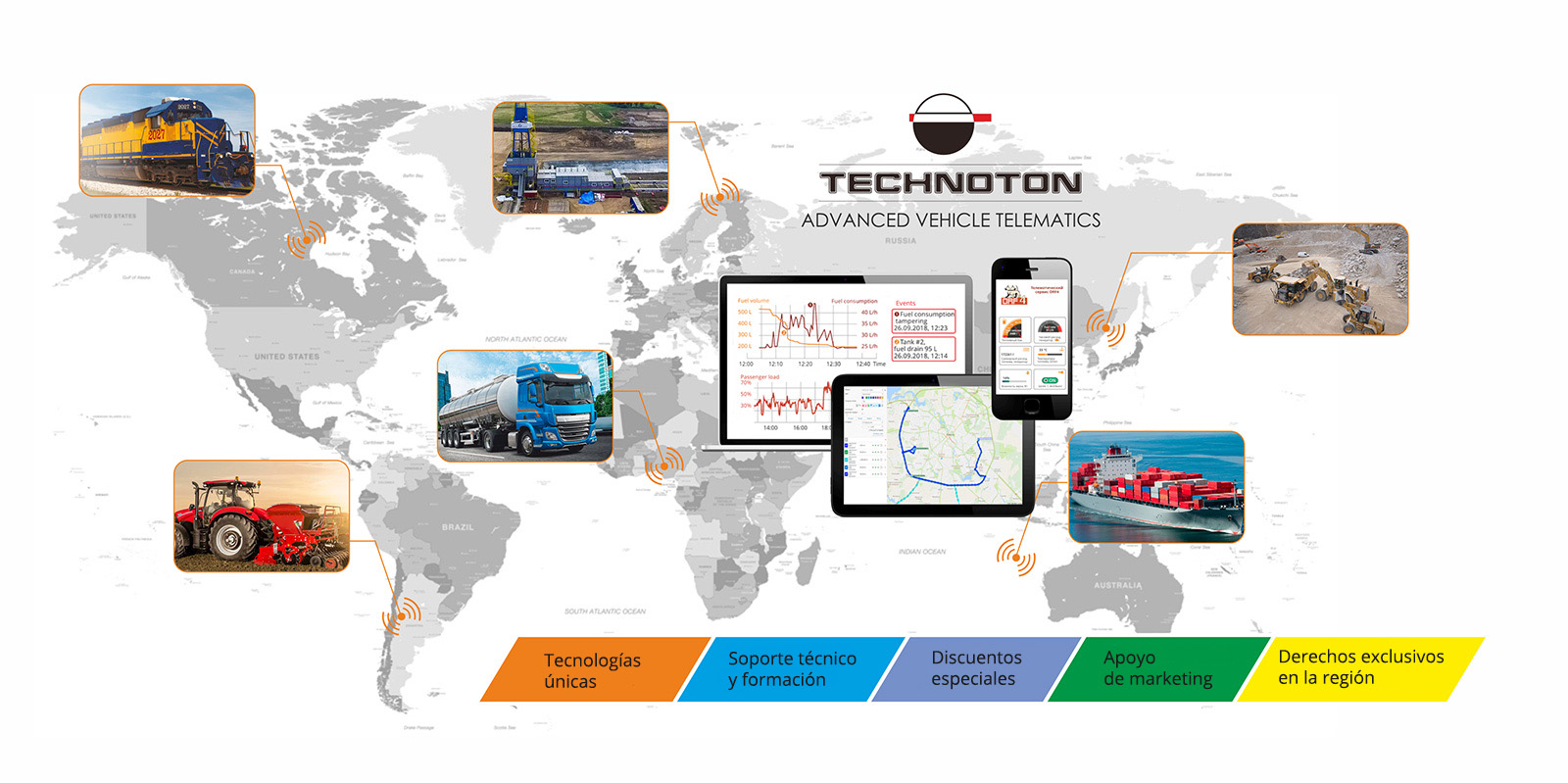 Telemática avanzada de vehículos.. Programa de concesión de Technoton