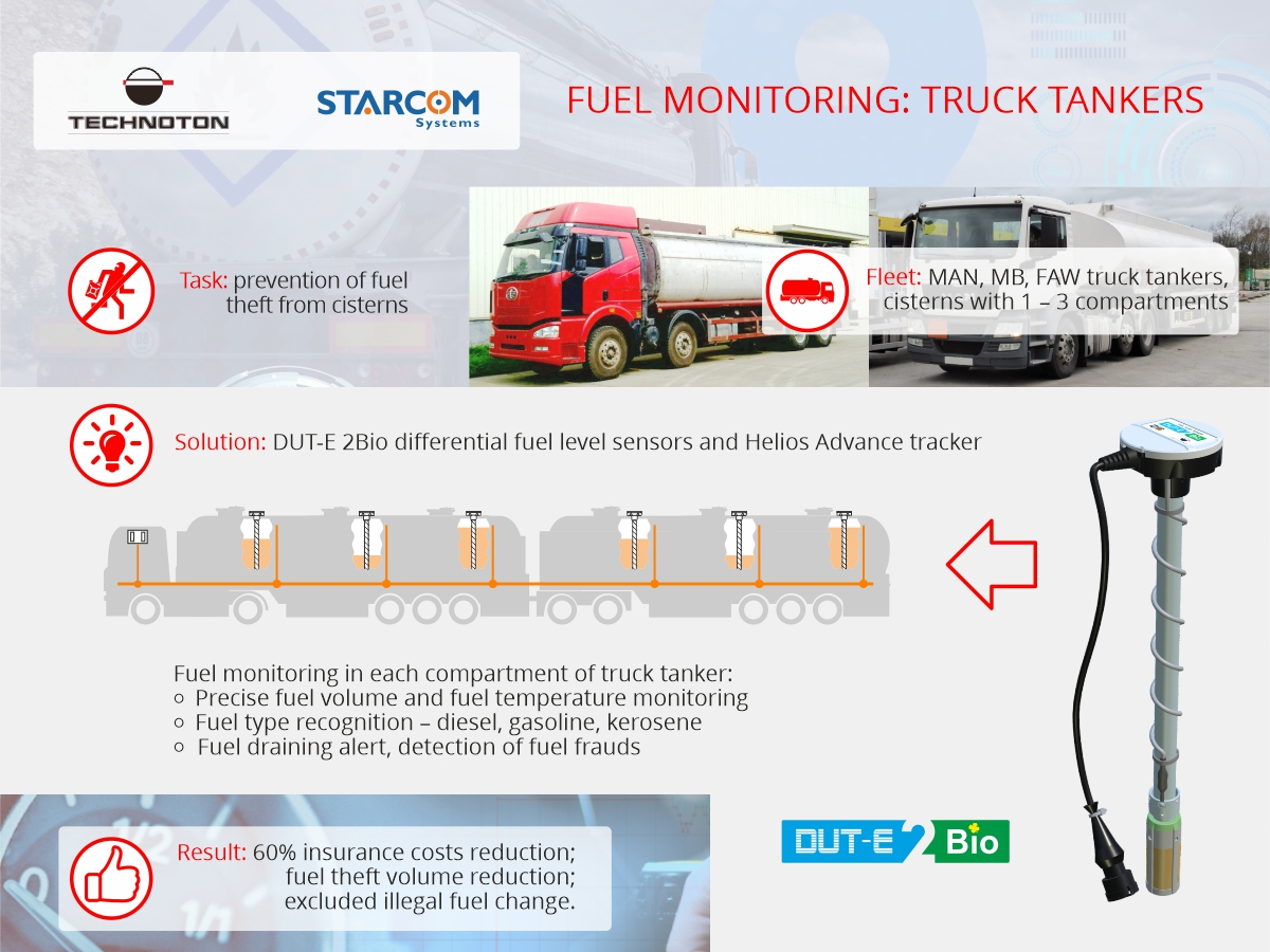 Fuel monitoring of truck tankers: review on the project