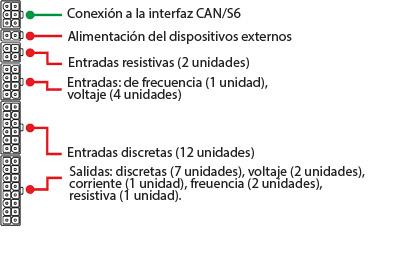 Conectores MasterCAN DAC 2113