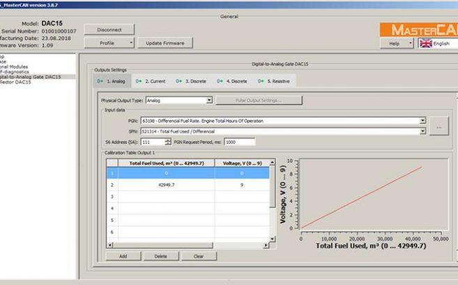 Сonfiguración de puerta de enlace digital a analógica