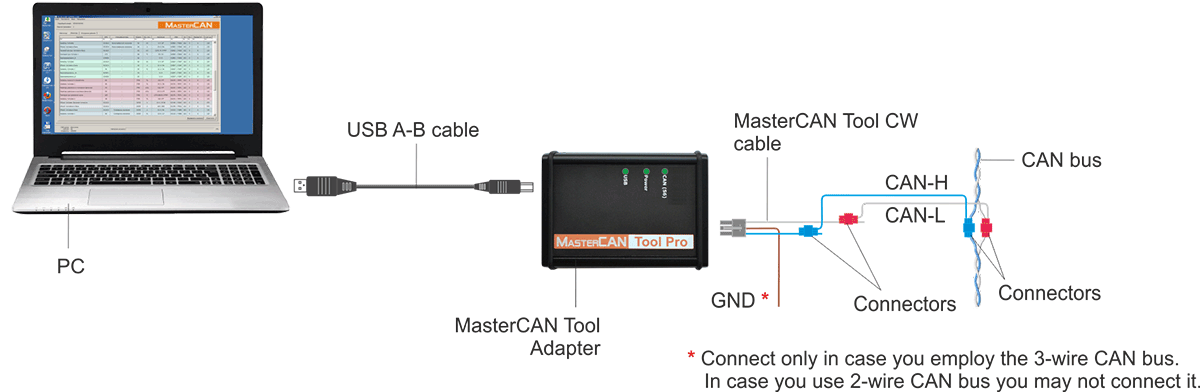 Contact connection with MasterCAN Tool CW cable