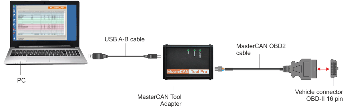 Сontact connection with MasterCAN Tool J1939 cable