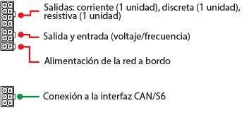 Conectores MasterCAN DAC 15