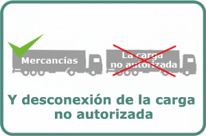 Y desconexión de la carga no autorizada