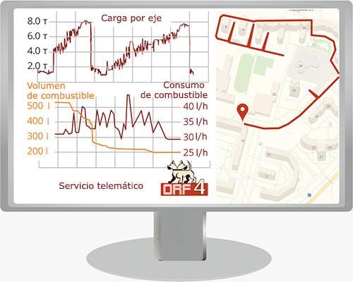 Sistema de monitoreo de camiones de basura