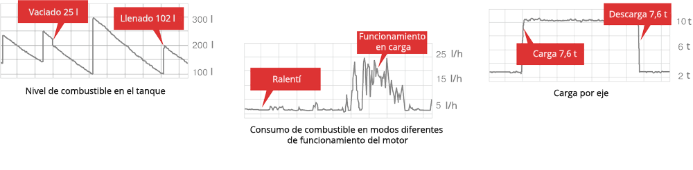 "alt=""Servicio telemático – visualización de datos"""