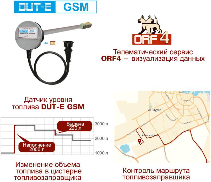 Контроль топлива и маршрута топливозаправщика