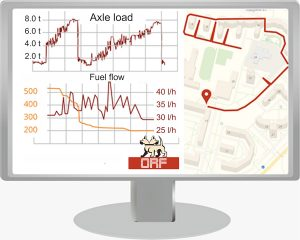 Data from axle load sensors displayed on telematics service