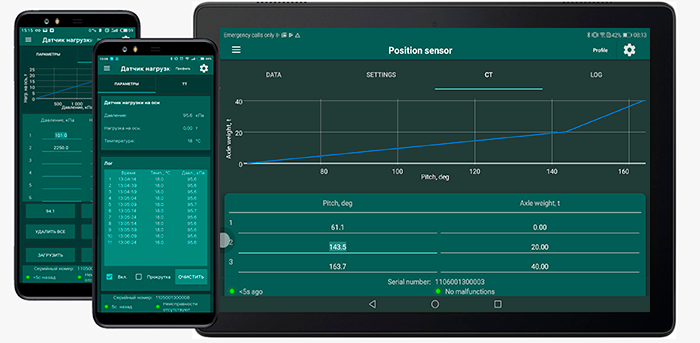 Monitoring data on smartphone with Axle load monitor mobile application