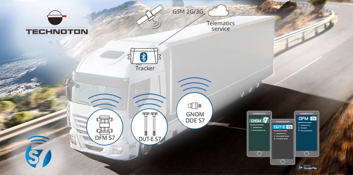 S7 Technology of wireless data gathering from sensors