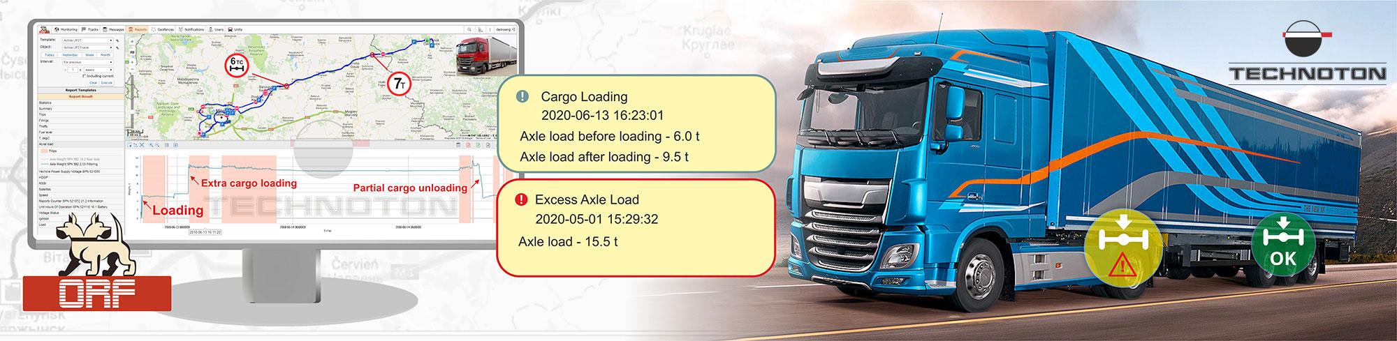 Axle load monitoring